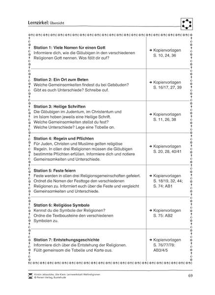 Best-of Unterrichtsmaterial 2017 für die Grundschule - meinUnterricht